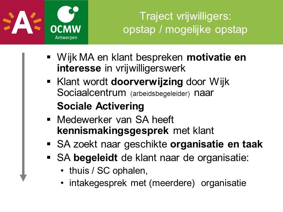 Traject vrijwilligers: opstap / mogelijke opstap