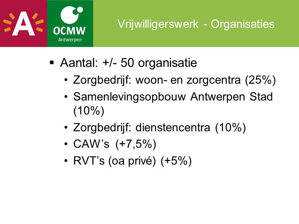 Vrijwilligerswerk - Organisaties