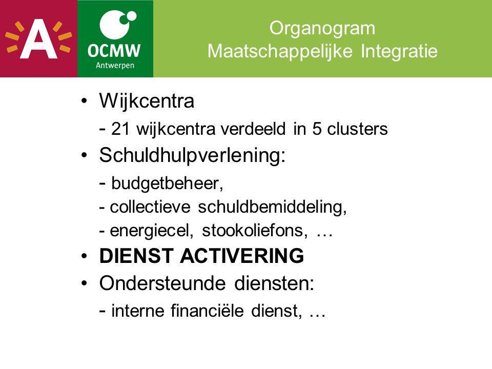 Organogram Maatschappelijke Integratie