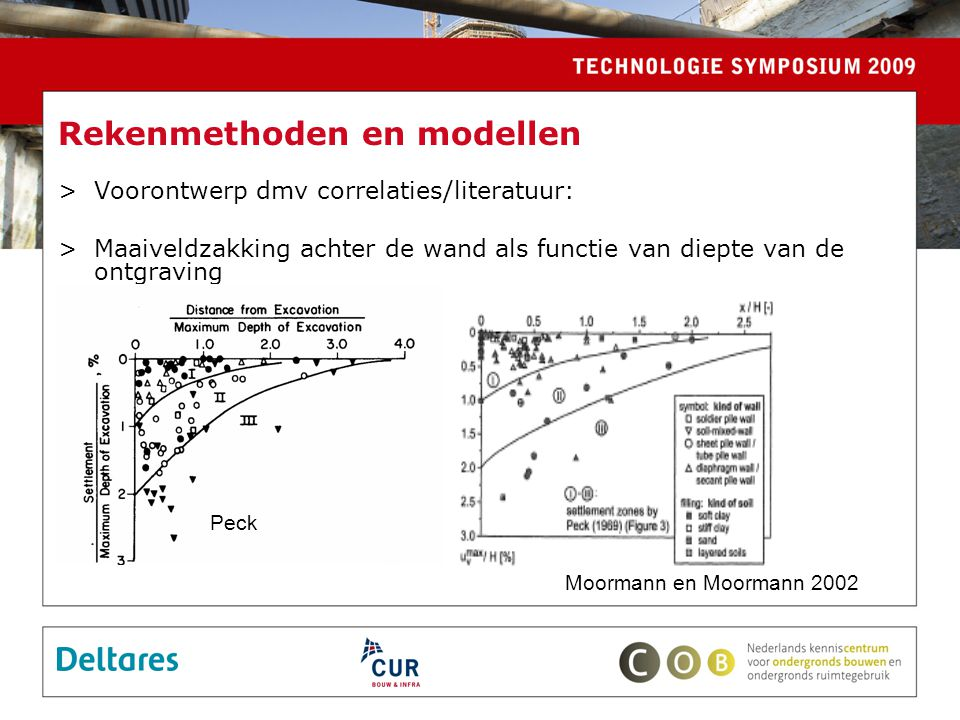 Rekenmethoden en modellen