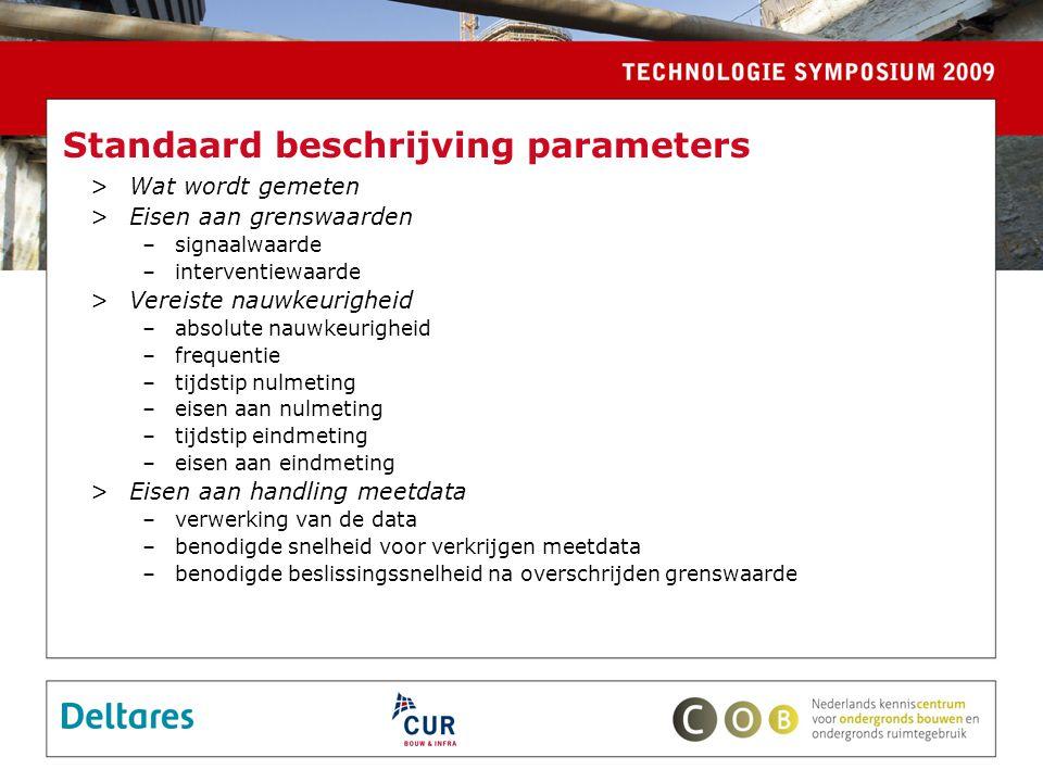 Standaard beschrijving parameters