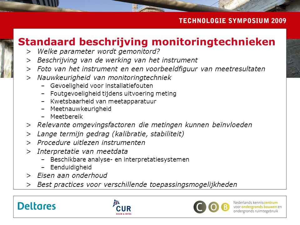 Standaard beschrijving monitoringtechnieken
