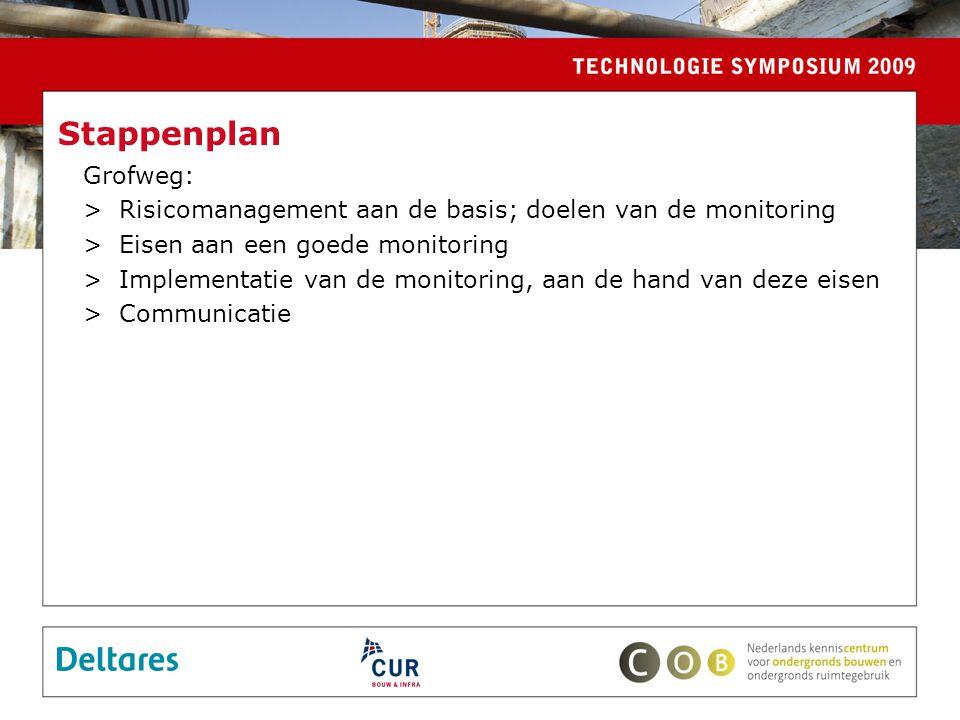 Stappenplan Grofweg: Risicomanagement aan de basis; doelen van de monitoring. Eisen aan een goede monitoring.