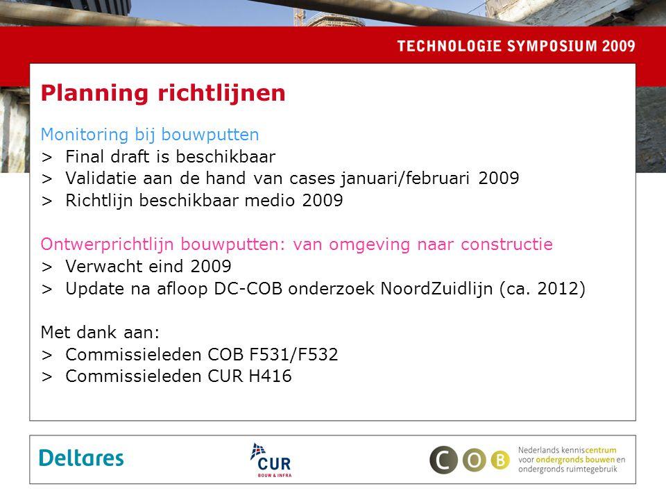 Planning richtlijnen Monitoring bij bouwputten