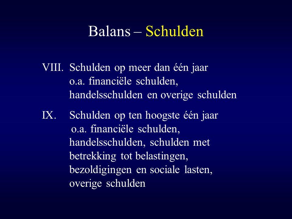 Balans – Schulden Schulden op meer dan één jaar o.a. financiële schulden, handelsschulden en overige schulden.