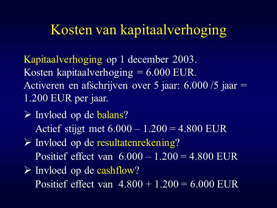 Kosten van kapitaalverhoging