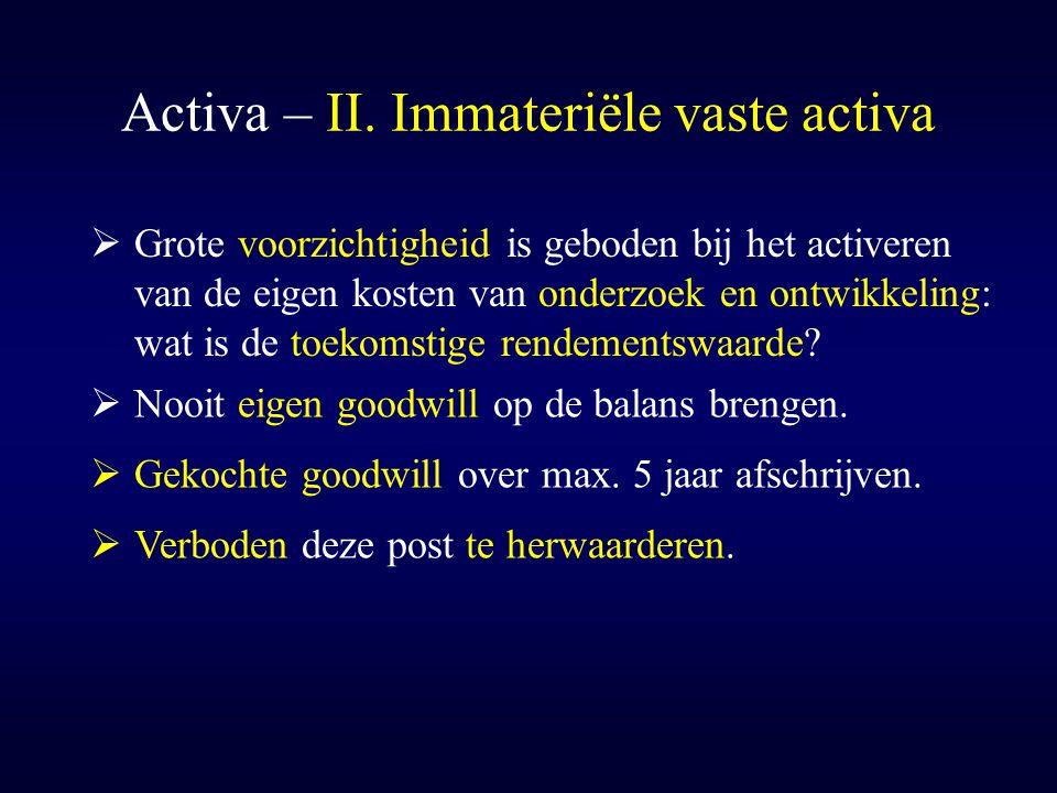 Activa – II. Immateriële vaste activa