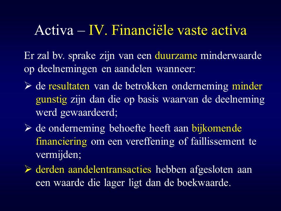 Activa – IV. Financiële vaste activa
