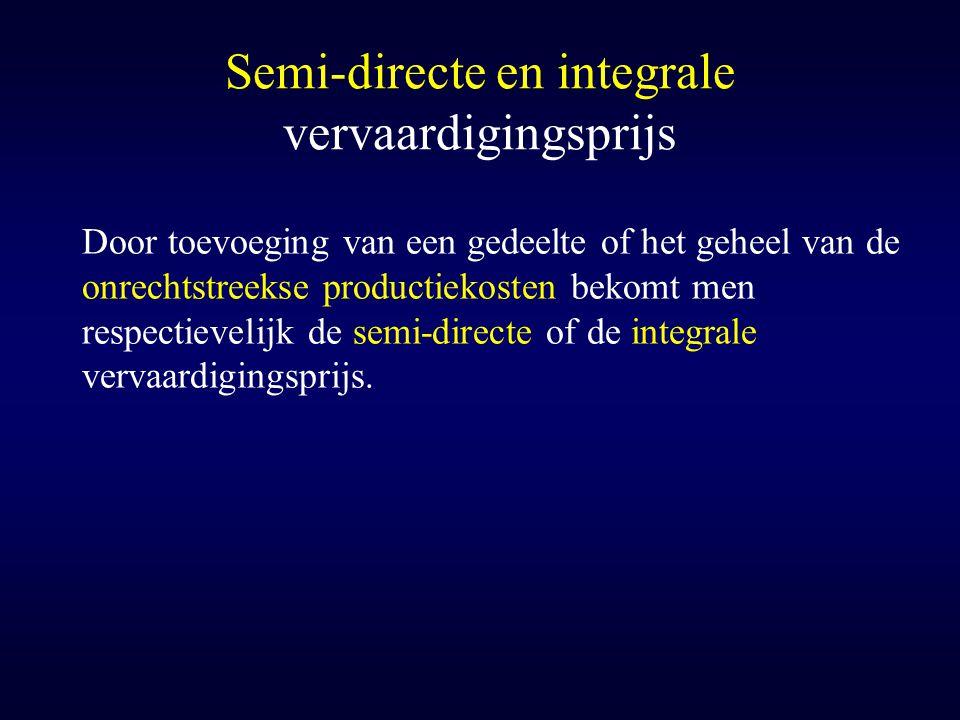 Semi-directe en integrale vervaardigingsprijs