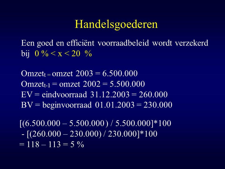 Handelsgoederen Een goed en efficiënt voorraadbeleid wordt verzekerd bij 0 % < x < 20 %