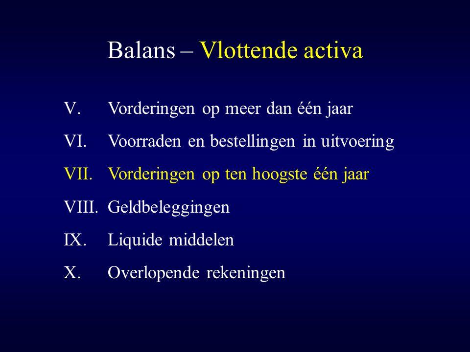 Balans – Vlottende activa