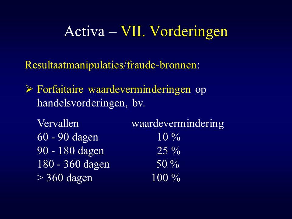 Activa – VII. Vorderingen