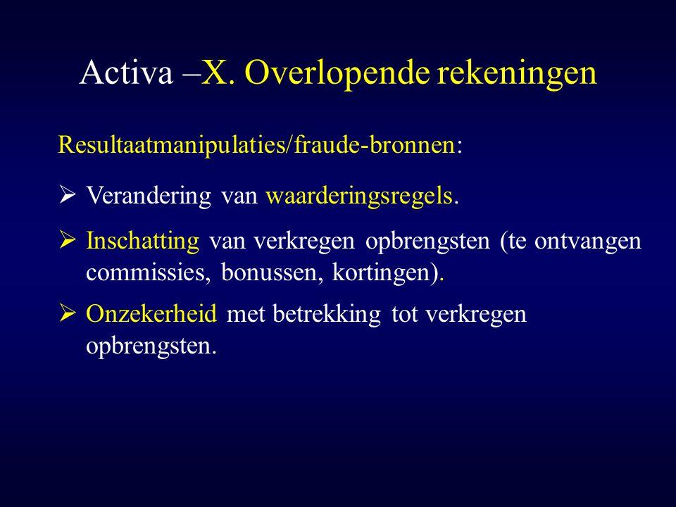 Activa –X. Overlopende rekeningen