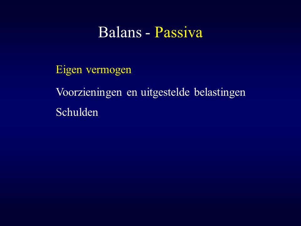 Balans - Passiva Eigen vermogen