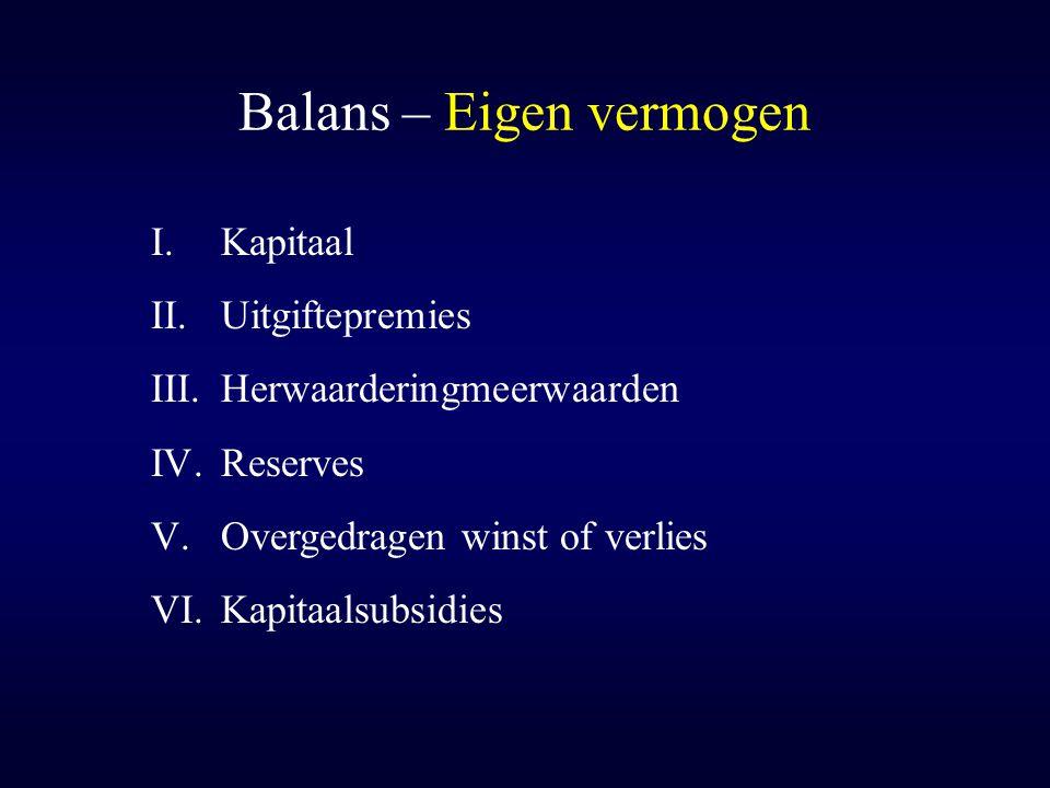 Balans – Eigen vermogen