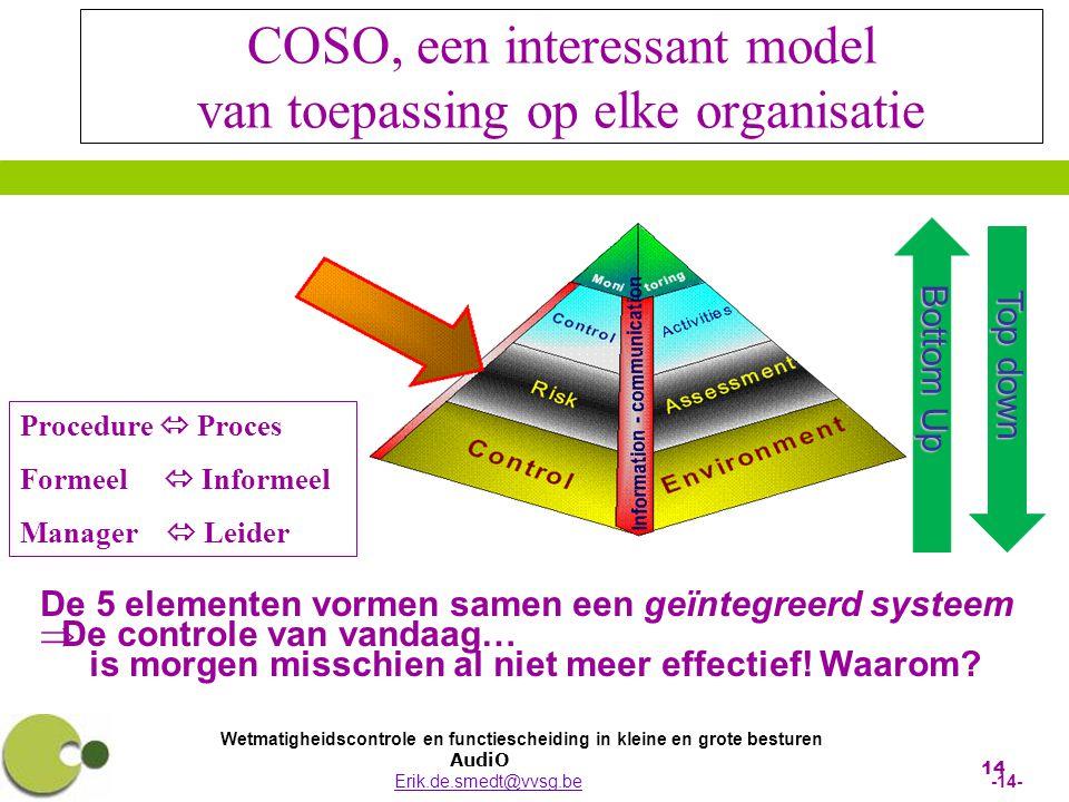 COSO, een interessant model van toepassing op elke organisatie