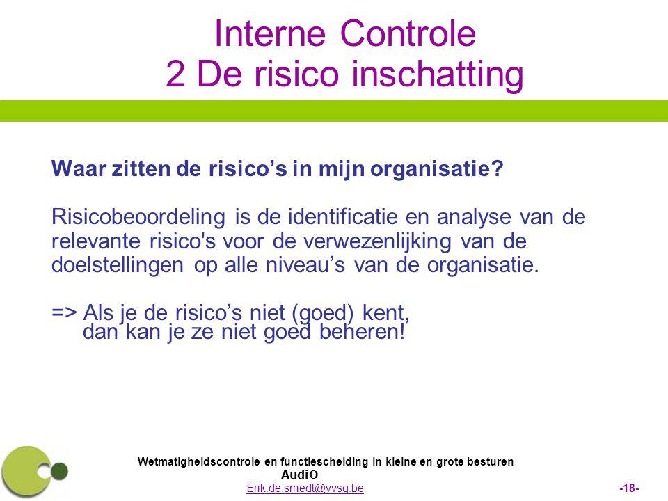 Interne Controle 2 De risico inschatting
