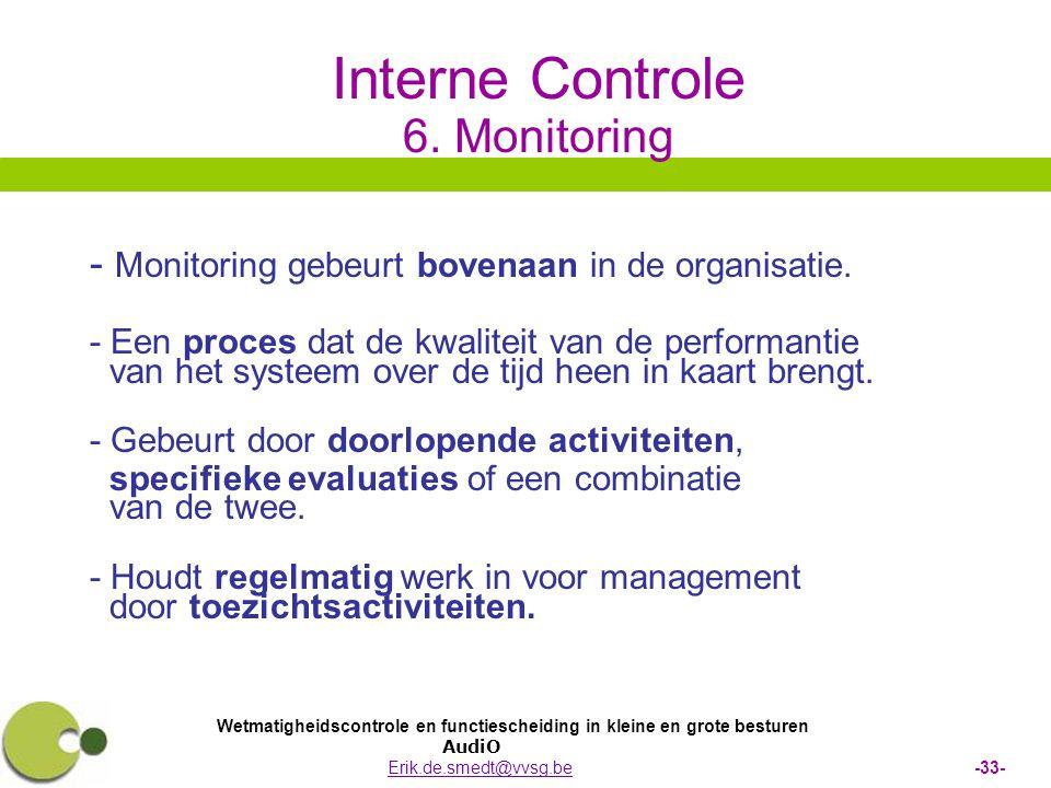Interne Controle 6. Monitoring