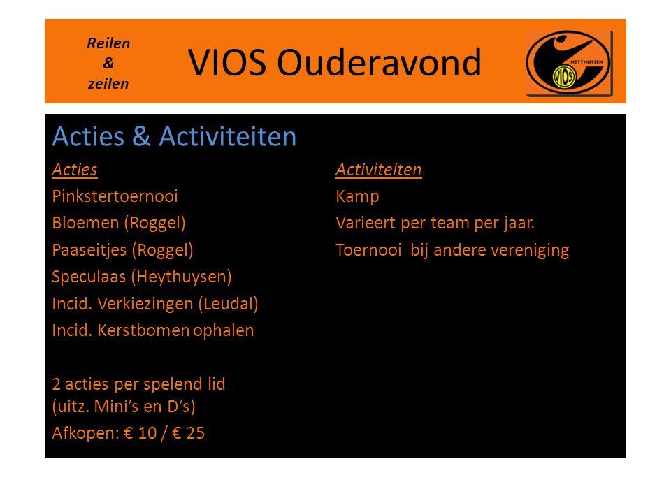 VIOS Ouderavond Acties & Activiteiten Acties Activiteiten