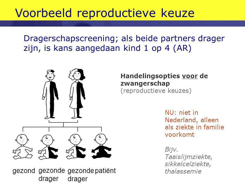 Voorbeeld reproductieve keuze