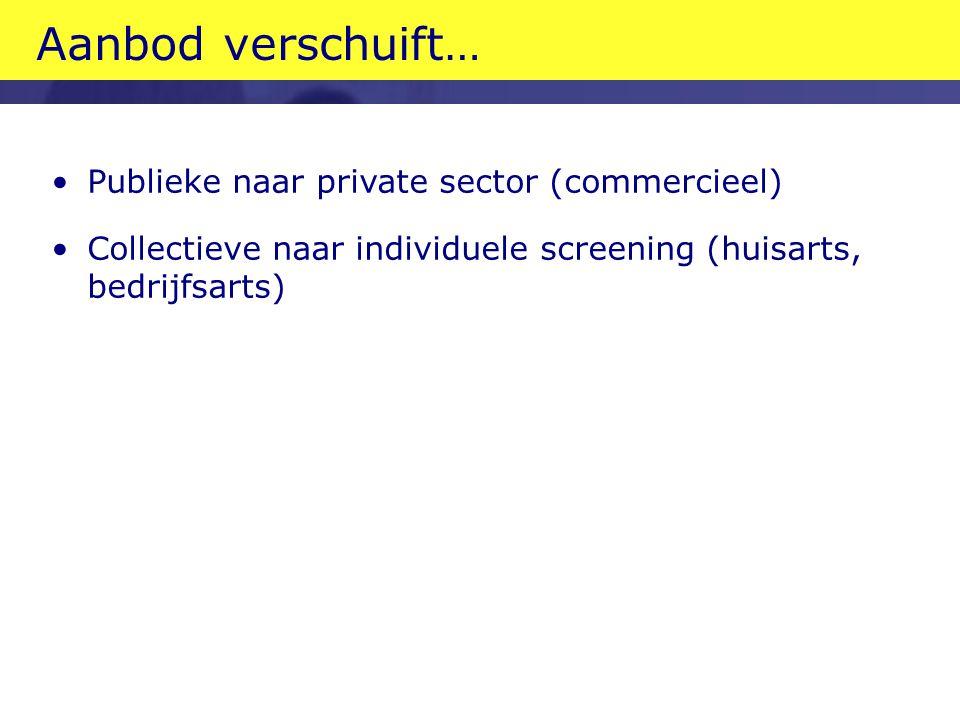 Aanbod verschuift… Publieke naar private sector (commercieel)