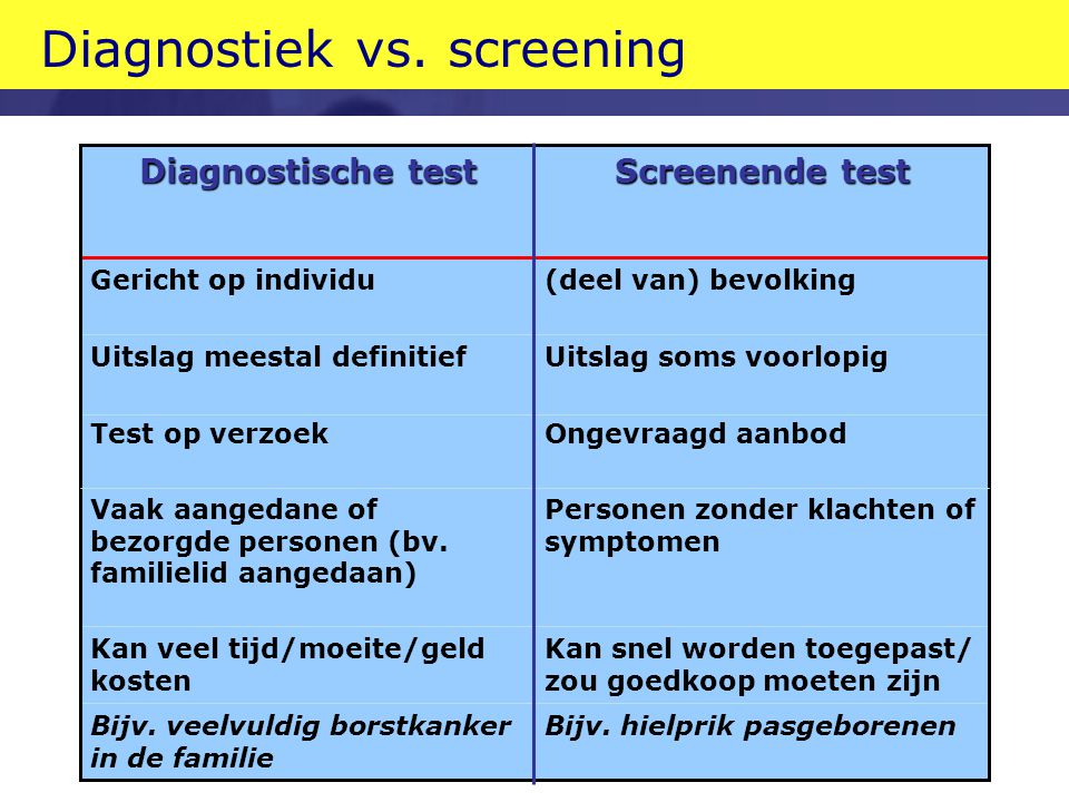 Diagnostiek vs. screening