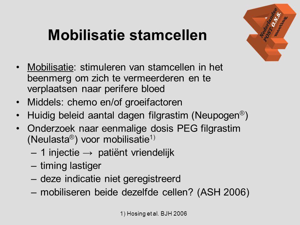 Mobilisatie stamcellen