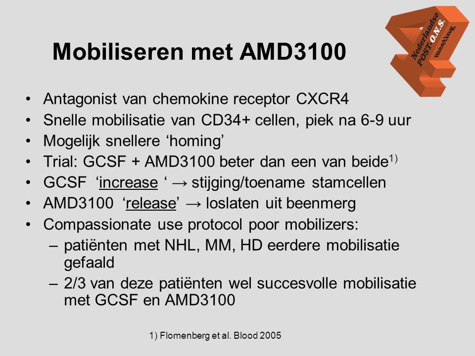 Mobiliseren met AMD3100 Antagonist van chemokine receptor CXCR4