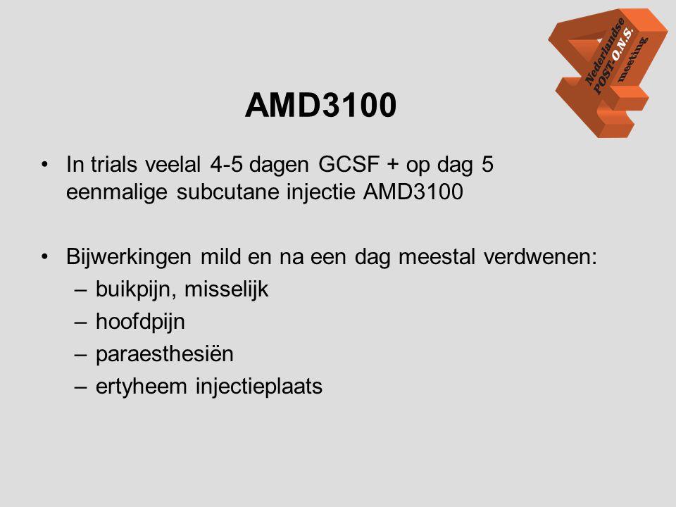 AMD3100 In trials veelal 4-5 dagen GCSF + op dag 5 eenmalige subcutane injectie AMD3100. Bijwerkingen mild en na een dag meestal verdwenen: