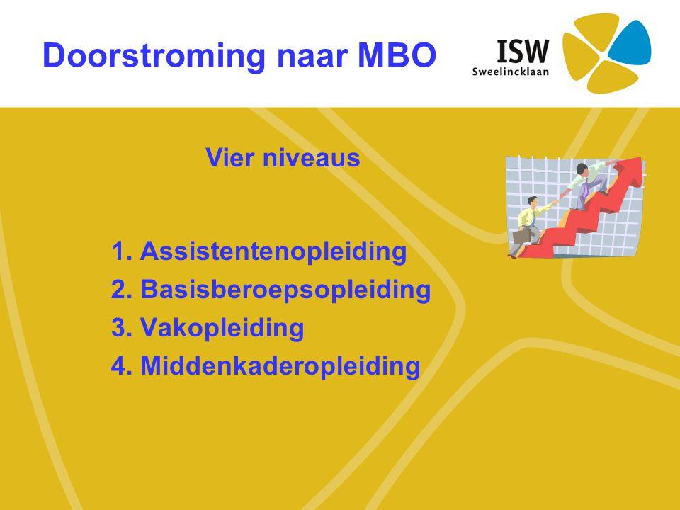 Doorstroming naar MBO Vier niveaus 1. Assistentenopleiding
