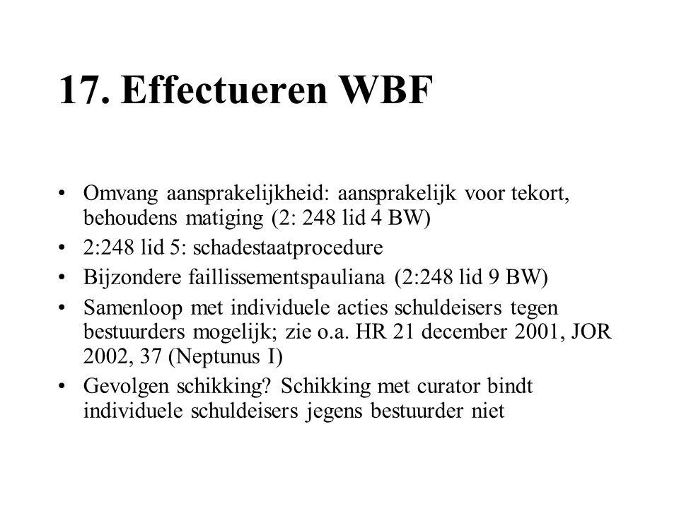 17. Effectueren WBF Omvang aansprakelijkheid: aansprakelijk voor tekort, behoudens matiging (2: 248 lid 4 BW)