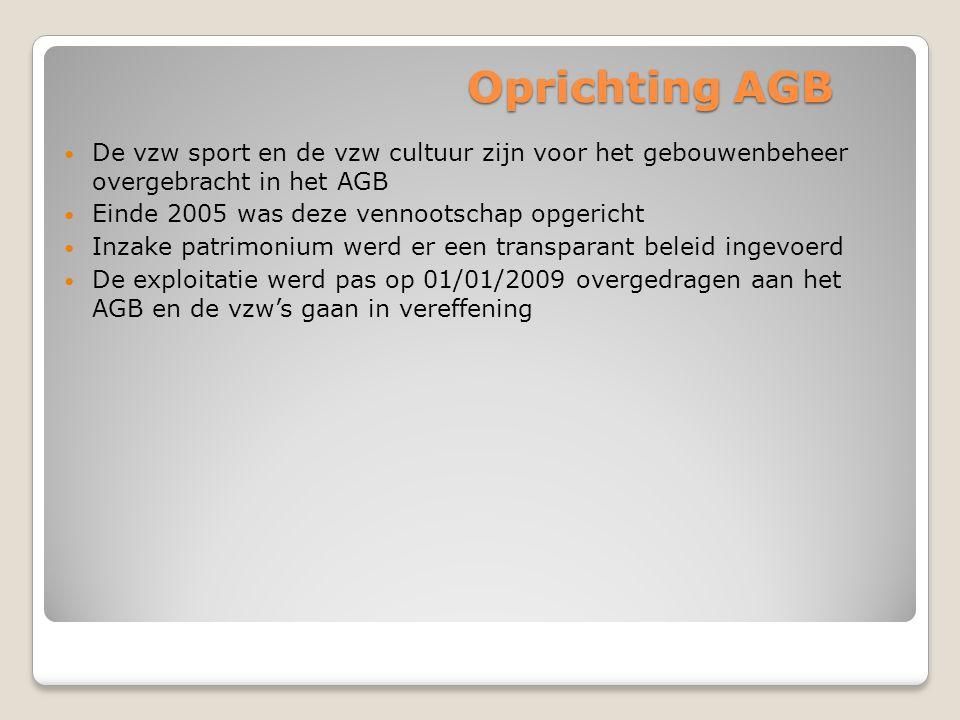 Oprichting AGB De vzw sport en de vzw cultuur zijn voor het gebouwenbeheer overgebracht in het AGB.