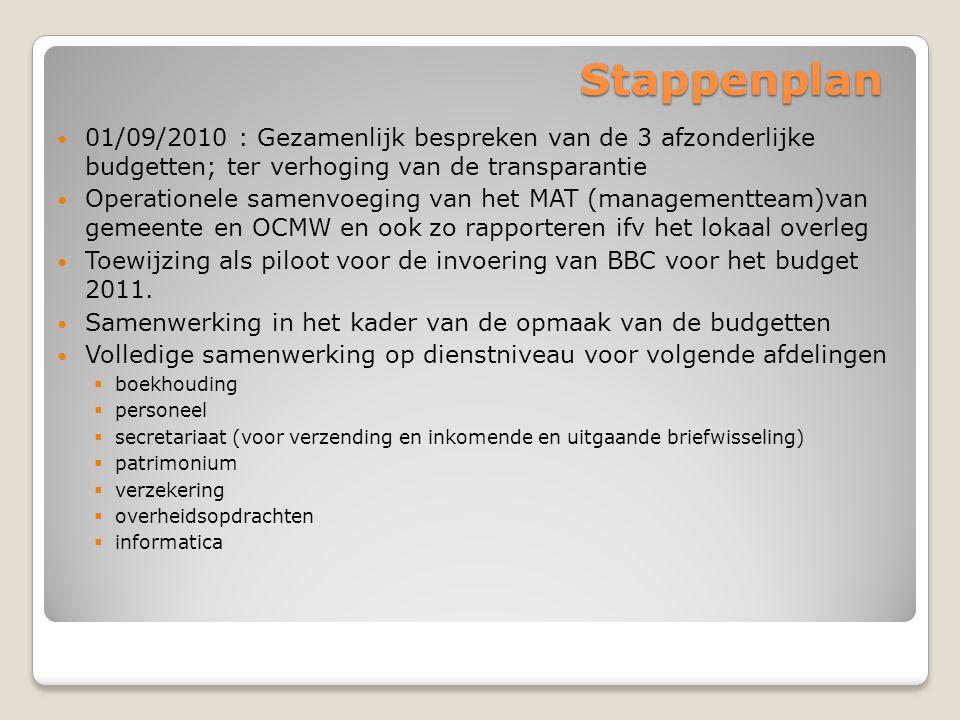 Stappenplan 01/09/2010 : Gezamenlijk bespreken van de 3 afzonderlijke budgetten; ter verhoging van de transparantie.