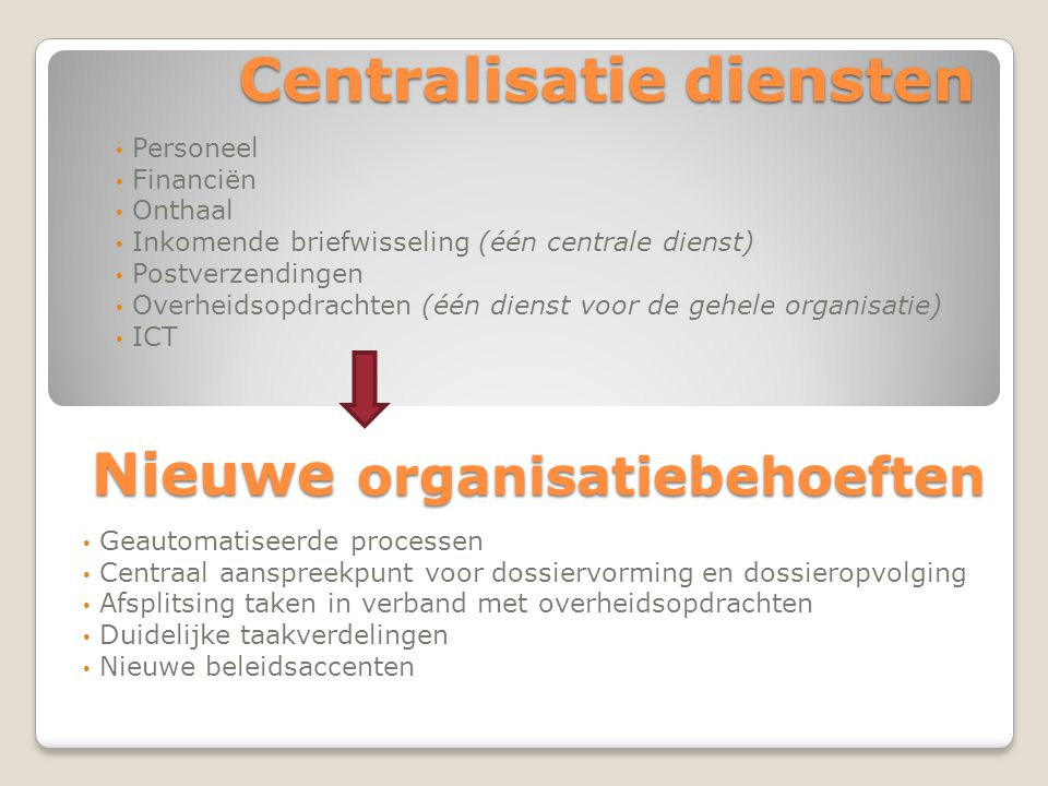 Centralisatie diensten