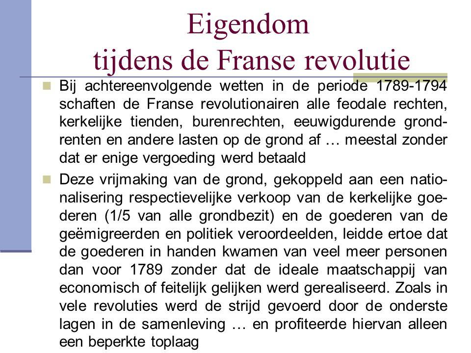 Eigendom tijdens de Franse revolutie