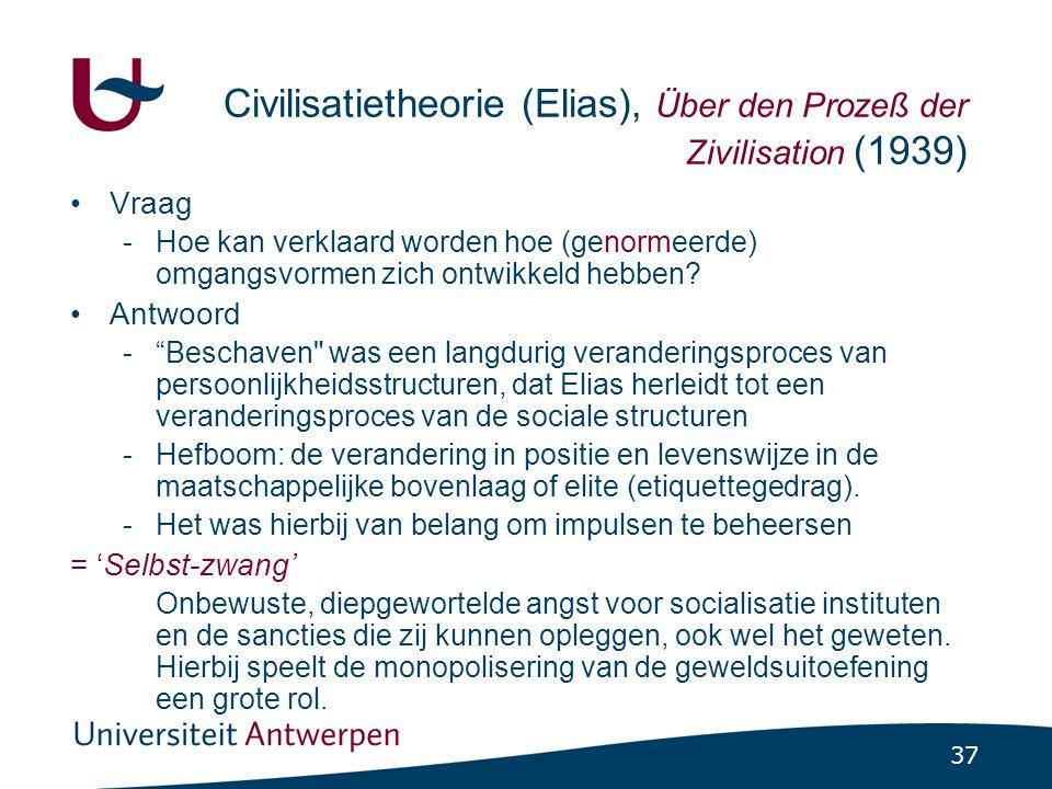 Civilisatietheorie (Elias), Über den Prozeß der Zivilisation (1939)