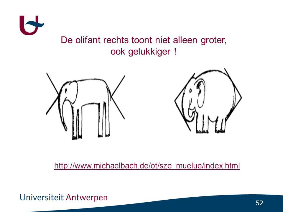 Het Müller-Lyer-effect: Zijn deze lijnen even lang