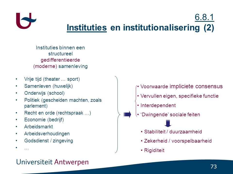 Institutie Functionalisme