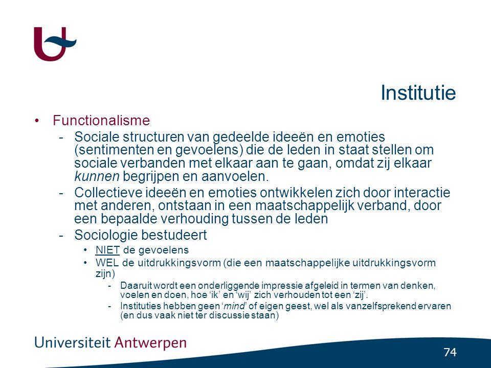 Institutie Verstehende sociologie (symbolisch interactionisme)