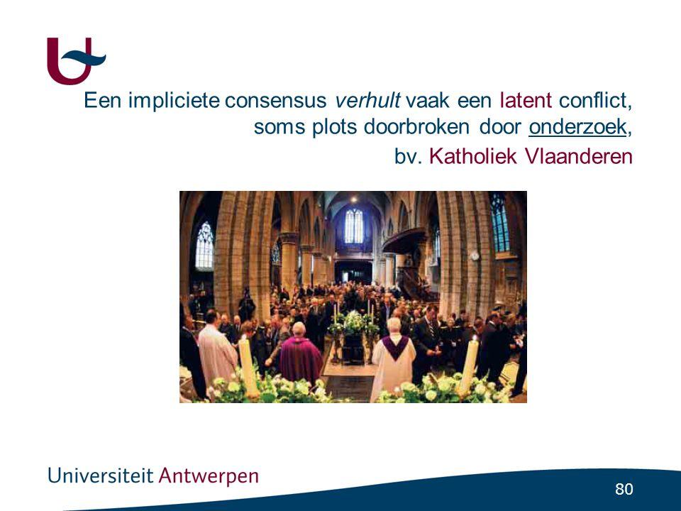 Religieuze praktijk in België: aan statistische analyse, Hooghe & Botterman 2008. Doopsels