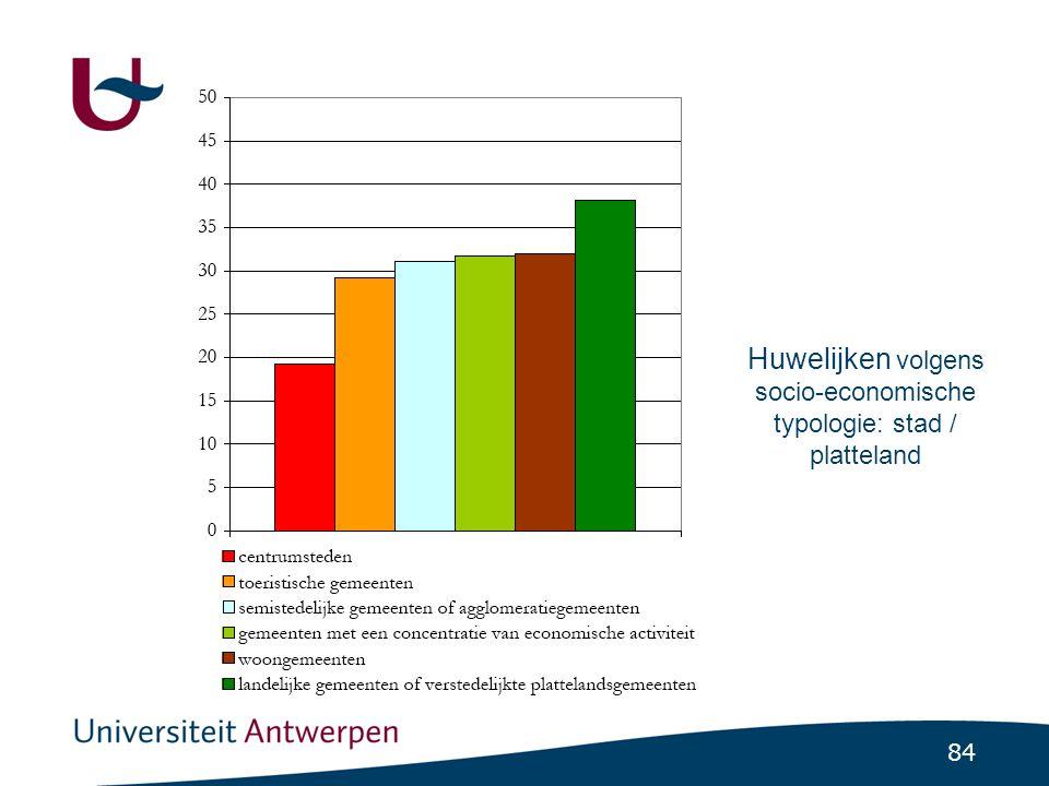 Religieuze praktijk in België: aan statistische analyse, Hooghe & Botterman 2008 Uitvaarten