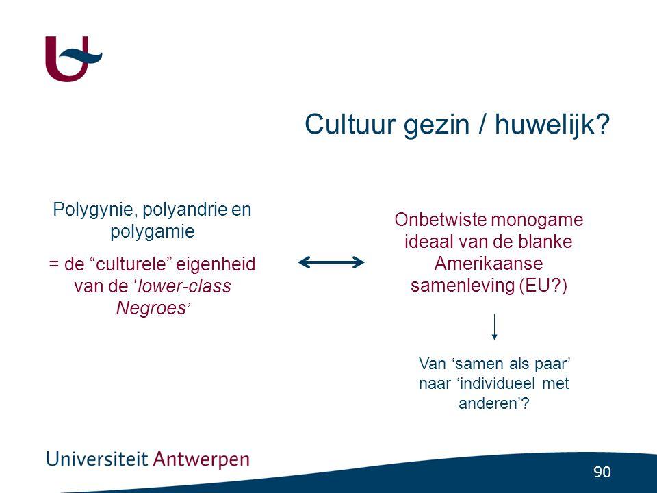 Echtscheidingen Vlaanderen (CBG)