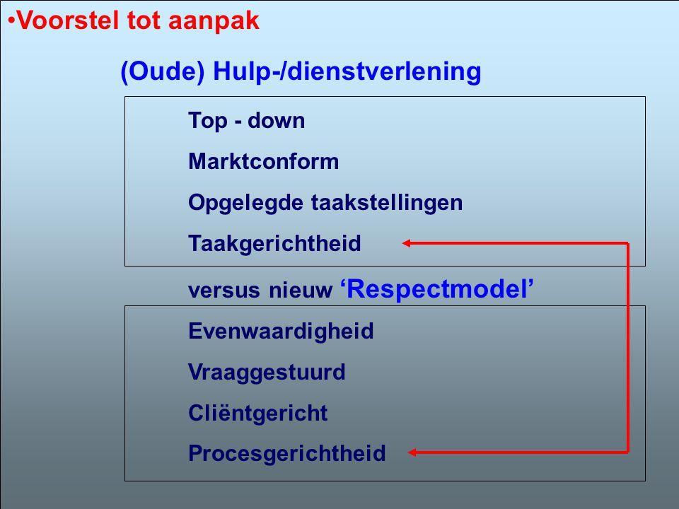 (Oude) Hulp-/dienstverlening Top - down