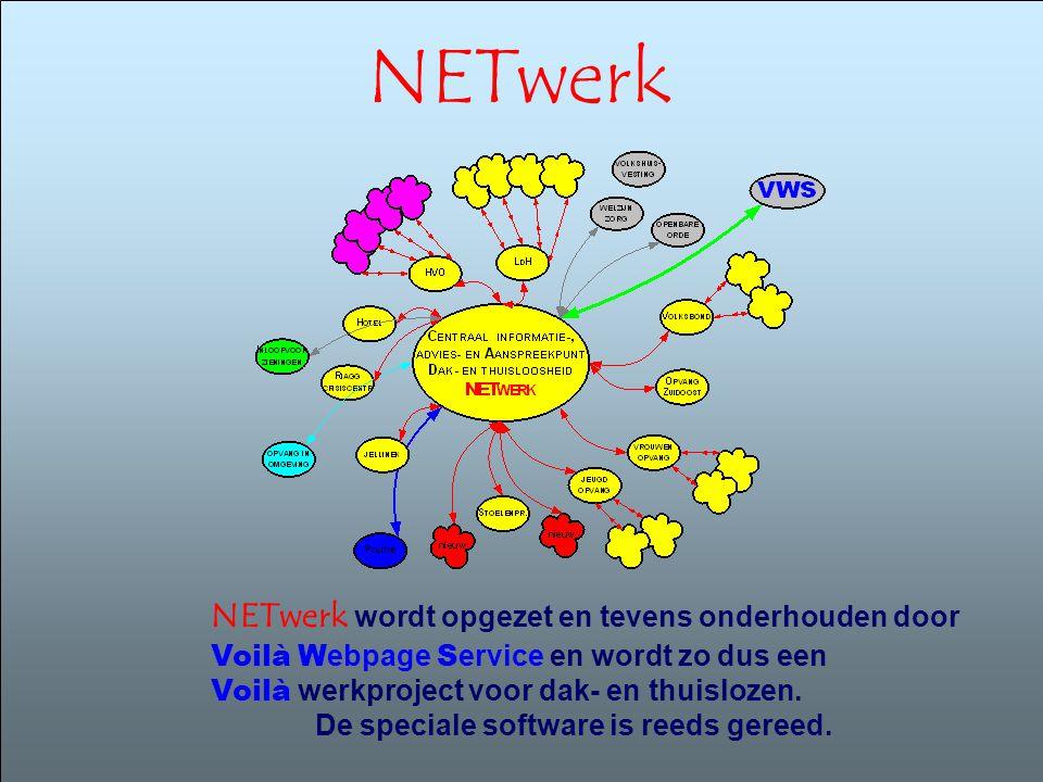 NETwerk En zo kan het worden! NETwerk wordt onderhouden door de belangenbehartigers en wordt zo dus een werkproject voor dak- en thuislozen.