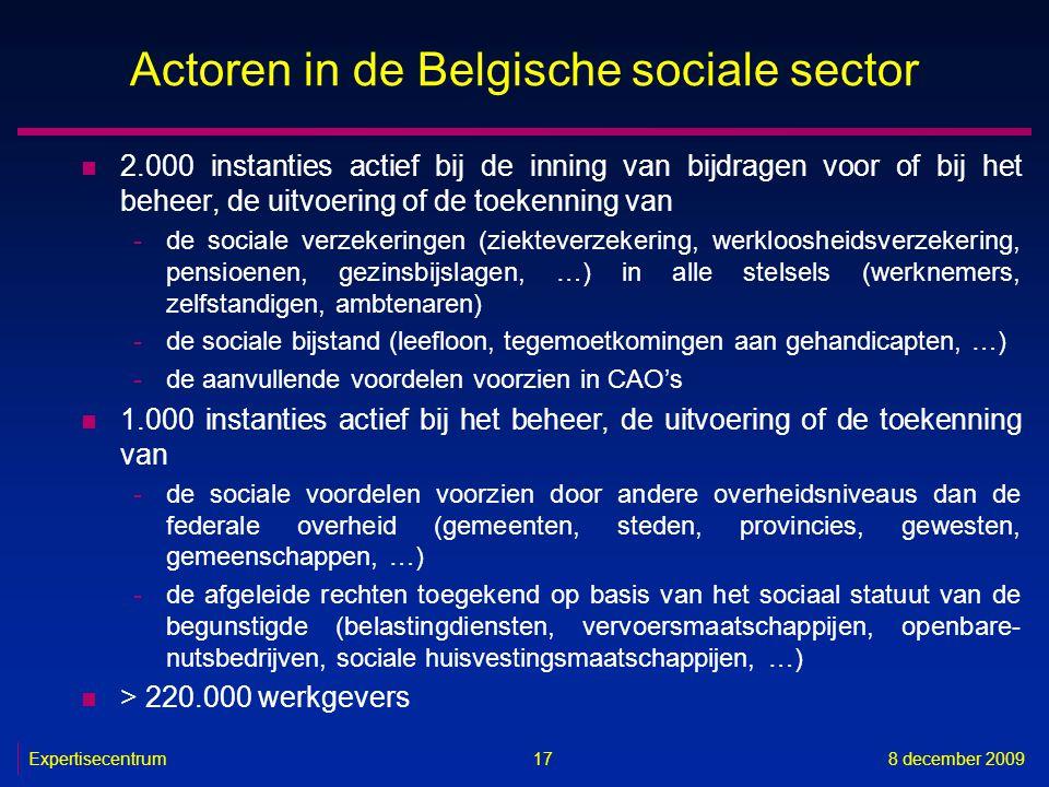 Actoren in de Belgische sociale sector
