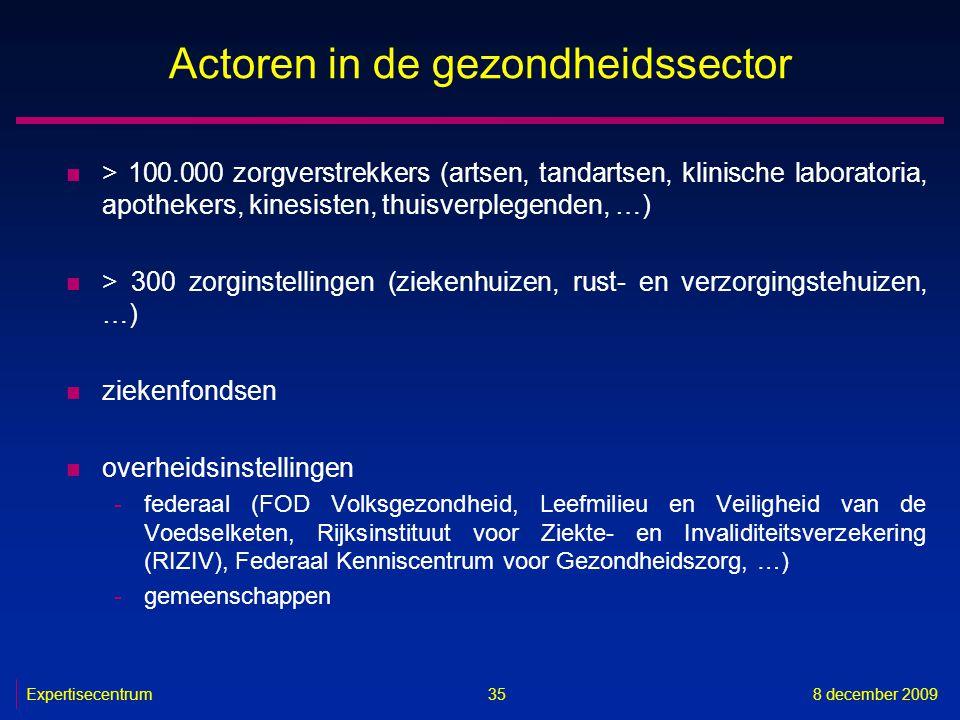Actoren in de gezondheidssector