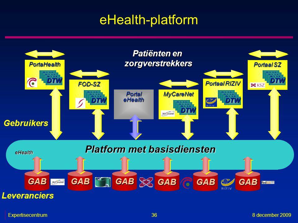 Platform met basisdiensten