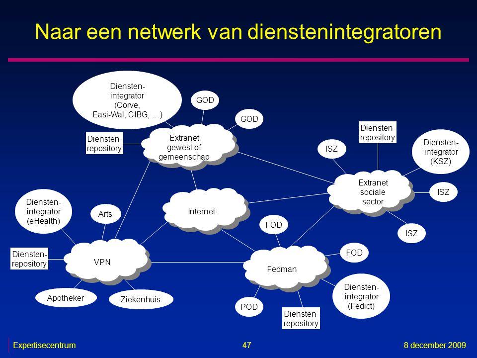 Naar een netwerk van dienstenintegratoren