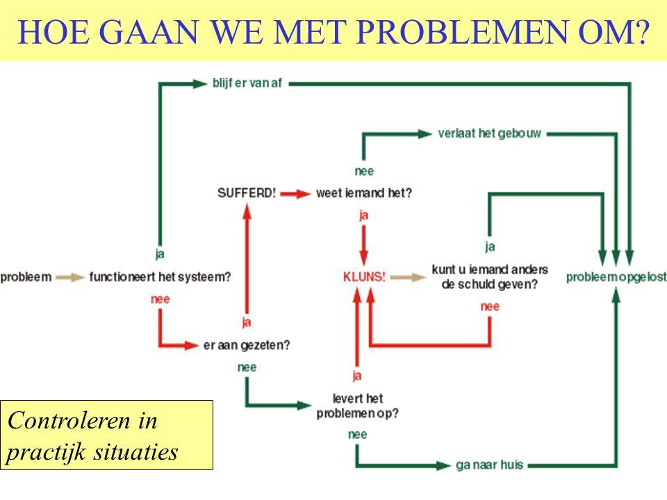 HOE GAAN WE MET PROBLEMEN OM