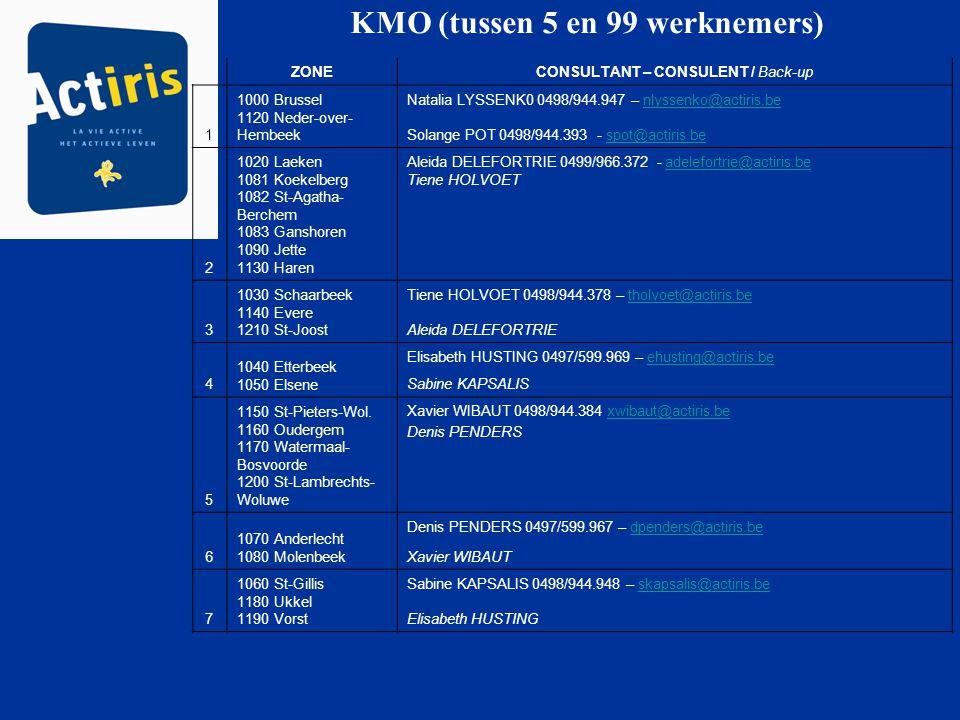 KMO (tussen 5 en 99 werknemers)